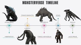 Godzilla Titans Timeline   Monsterverse Timeline Explained