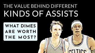 Beyond assists | Passing, shot creation & offensive load (NBA Stats 101, Part 4)