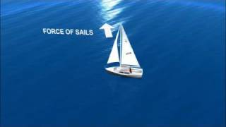 The Physics of Sailing   KQED QUEST