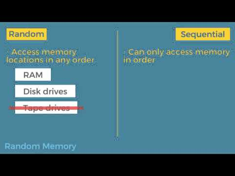 Random Memory - CISSP Software Development Security tutorial
