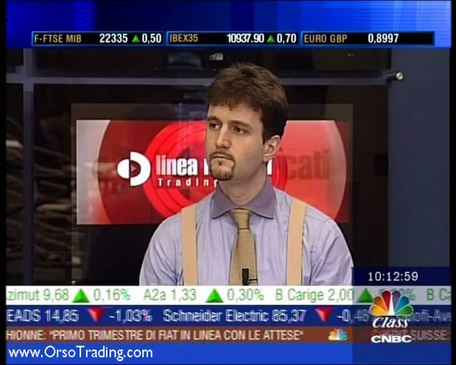 Options trading cnbc