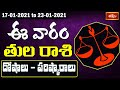 Libra Weekly Horoscope By Dr Sankaramanchi Ramakrishna Sastry | 17 Jan 2021 - 23 Jan 2021