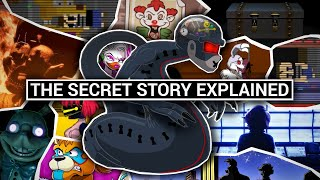 The Secret Story of FNAF: Security Breach Fury's Rage Explained (FNAF Theories & Secrets)