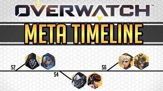 Overwatch Meta Timeline   Every Meta Comp in Overwatch