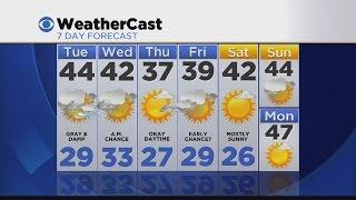 CBS2 Evening News Forecast