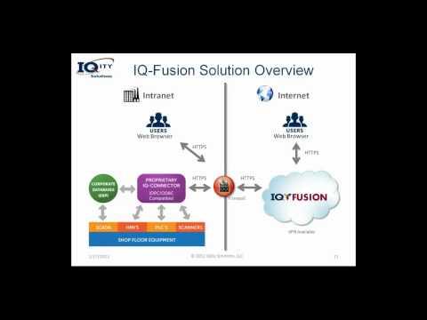 A Peek Under the Hood:  IQity's Cloud-Based Platform