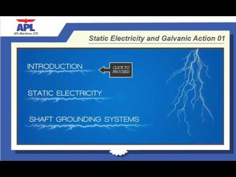 Static Electricity Safety Training | Osha Safety Training Videos | Mymic