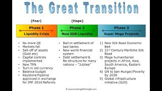 GLOBAL CURRENCY RESET HAPPENING NOW