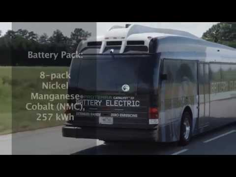 Proterra Catalyst Range Test: 258 Miles on a Single Charge