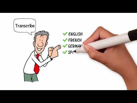 Spanish Audio & Video Transcriber