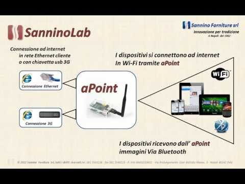 "Sannino Access Point "" aPoint"" .wmv"