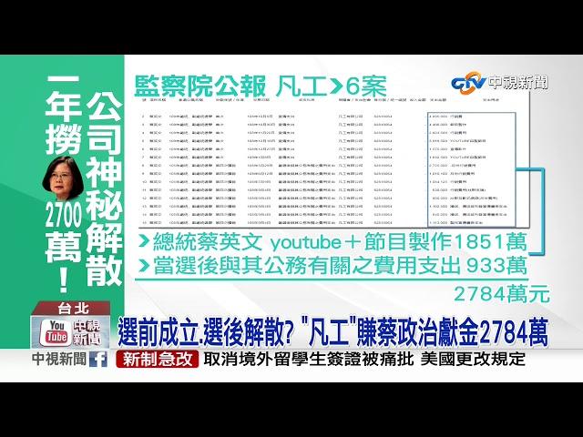 """一年拿蔡2784萬即解散!? 直擊公司""""竟無招牌"""""""