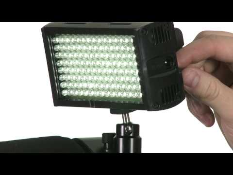 FloLight LED Lighting Overview