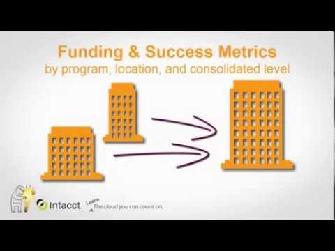 Intacct Flex Reporting