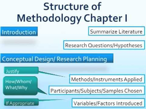 How to write methodology in dissertation