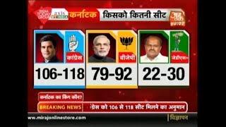 कर्नाट चुनाव में Congress की जीत लगभग तय   AajTak Exit Polls Result Analysis With Rahul Kanwal