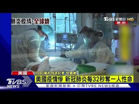 美國疫情嚴重 多個州醫療體系瀕崩潰|TVBS新聞