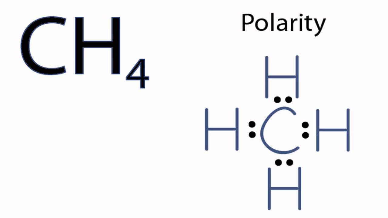 Is CH4 Polar or Nonpolar? - YouTube