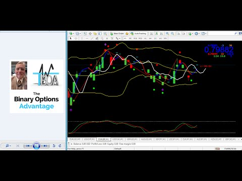 Binary options trading system striker9 download movies draftkings sports betting pa