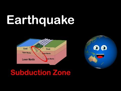 How do Earthquakes Happen for Kids/What is an Earthquake