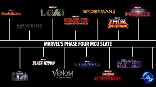 Marvel's Updated Phase 4 MCU Slate (2021 - 2023)