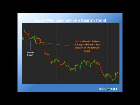 Video 5 TIMEFRAMES & CAPITAL MANAGEMENT