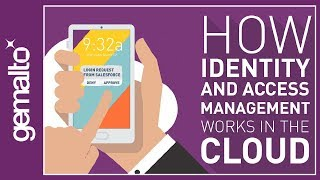 How Identity and Access Management (IAM) Works in the Cloud