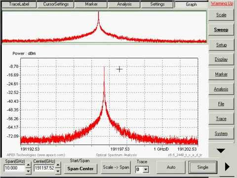 Optical spectrum analyzer with an ultra high resolution of 0.04pm / 5MHz