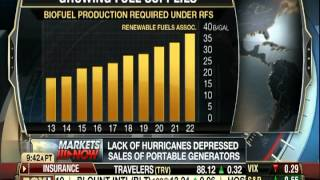 Todd Teske on Fox Business News with Jeff Block- Segment 3