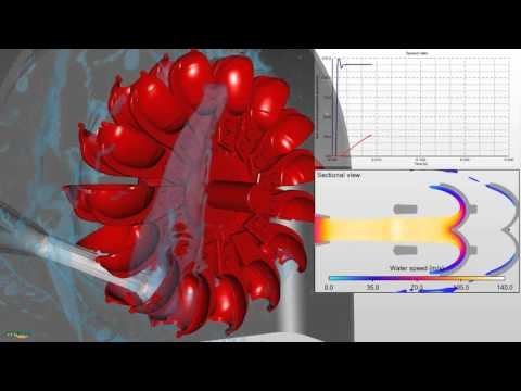 Pelton Turbine Simulation