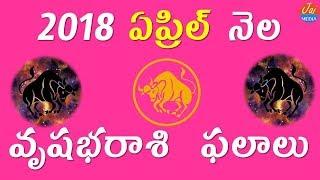 cancer rasi phalalu monthly April 2018 in telugu Videos